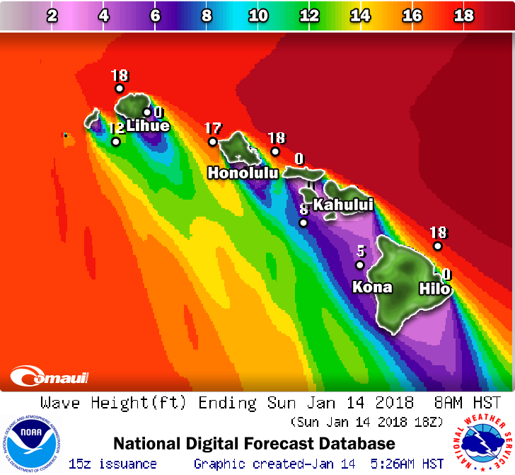 Hawaii Wave Height Model